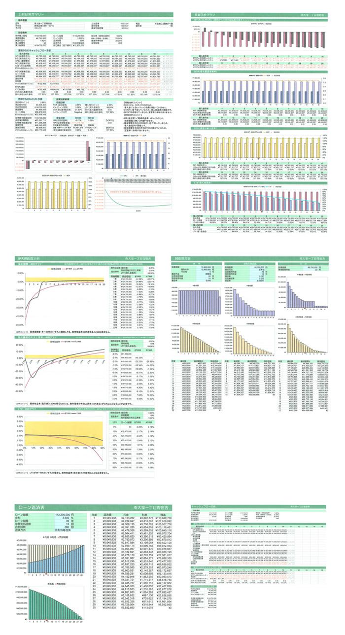 DCF法による不動産投資分析表(DCF投資シミュレーション)
